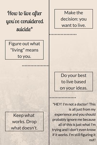 after_suicide